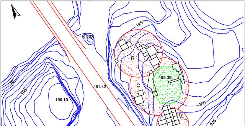 División de la topografía