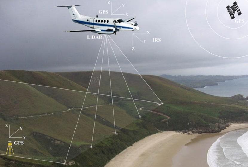 Cómo funciona un LIDAR