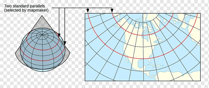 Explicación proyección cónica de Lambert