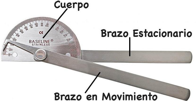 Cómo funciona un goniómetro